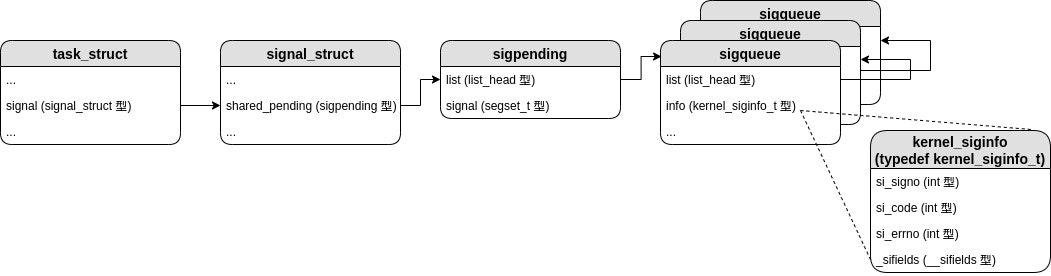 all_signal-sig_share_pending.jpg