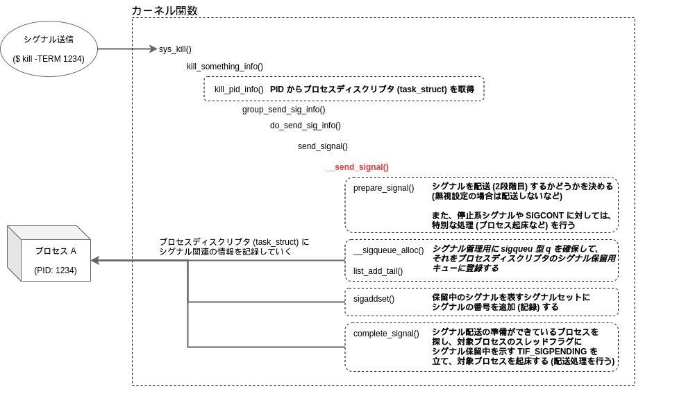 all_signal-signal generate.jpg