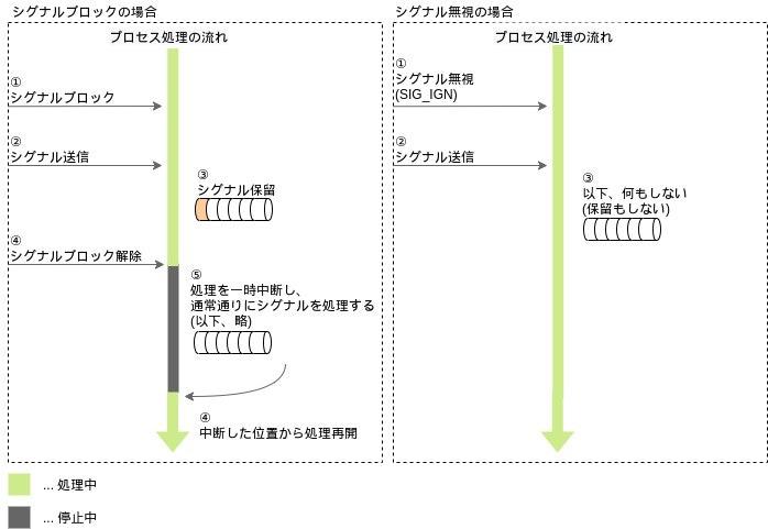 all_signal-sigblock.jpg