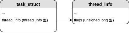 all_signal-thread_flag.jpg