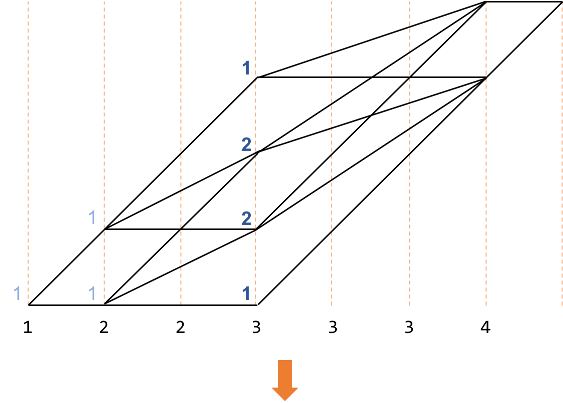 step_last_lattice_3.png