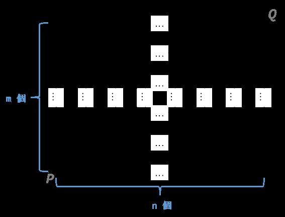 n_m_lattice.png