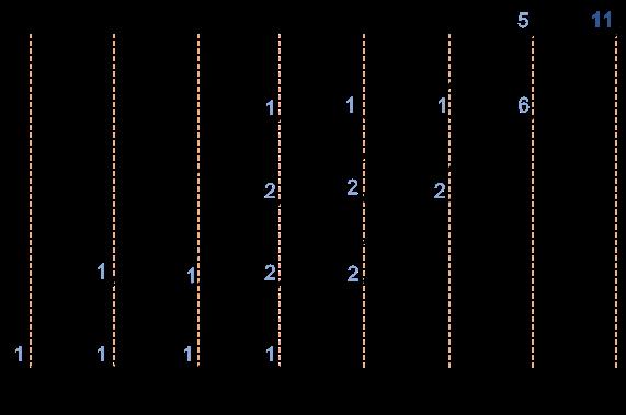 step_wind_lattice_8.png