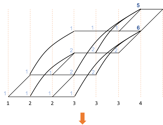 step_wind_lattice_7.png