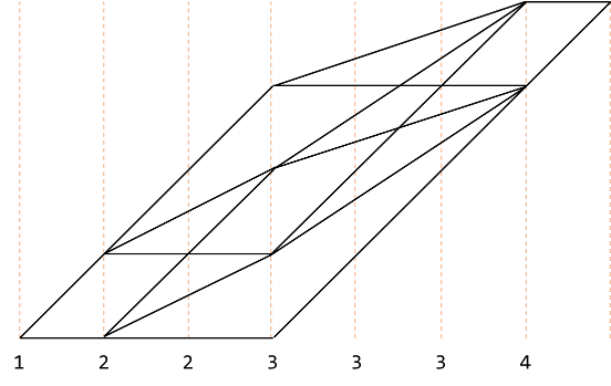 duplicated_choice_lattice.png
