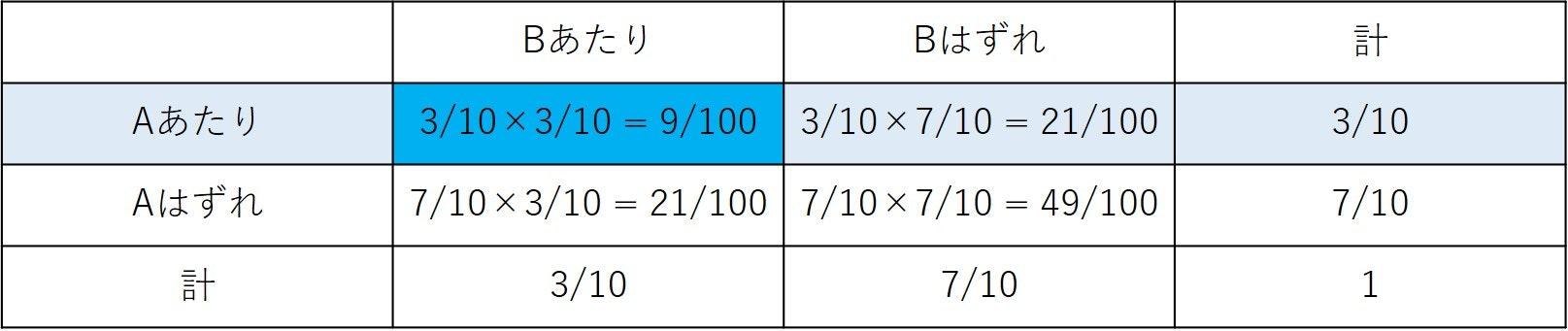 条件付き確率3.jpg
