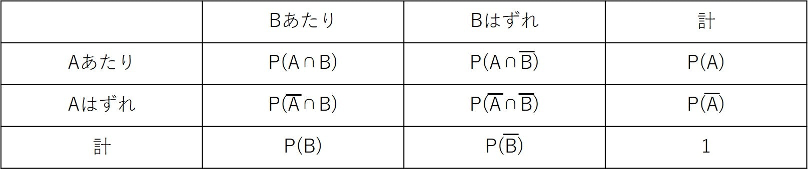 条件付き確率1.jpg