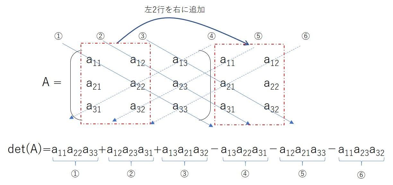 三次行列式.jpg