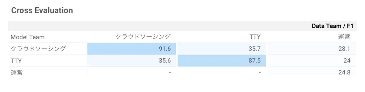 スクリーンショット 2019-09-17 20.56.52.png
