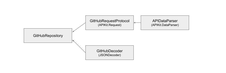 APIKit-2.jpg