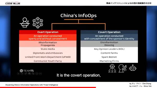 China's InfoOps