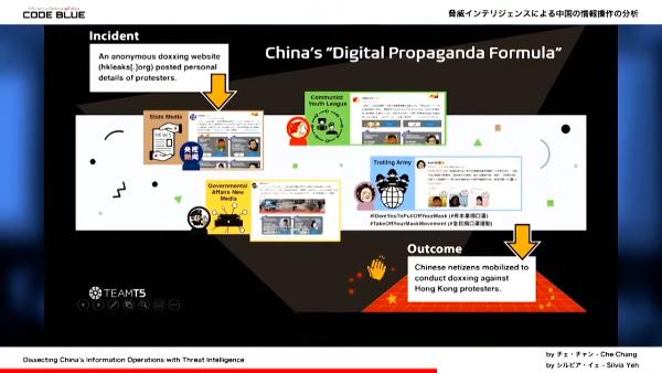 China's Digital Propaganda Formula