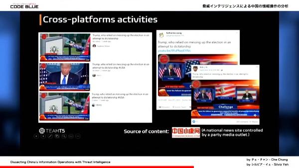 Cross-platforms activities