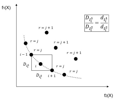 混雑距離の導出過程の例.png
