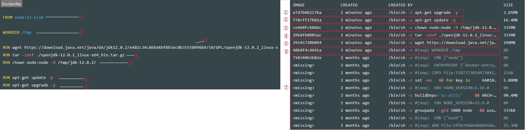 docker image layer.png