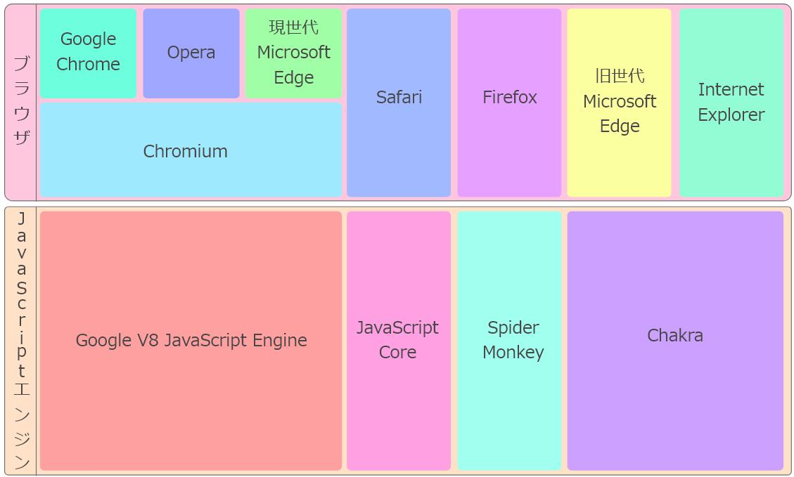 javascriptエンジン.png