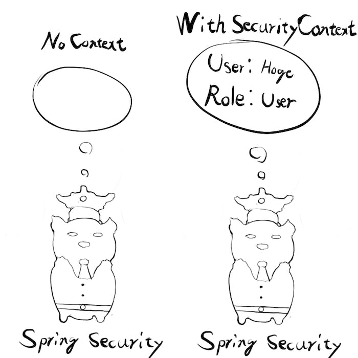 SecurityContext.png