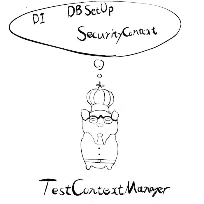 TestContextManager.png