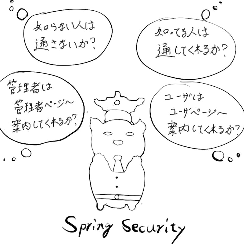 SpringSecurity.png