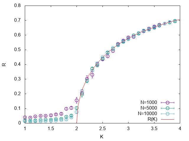 Lorentz(delta=0.000000).jpg