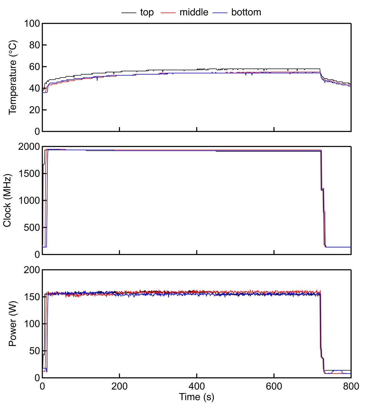 gpu01_WC_graph.jpg