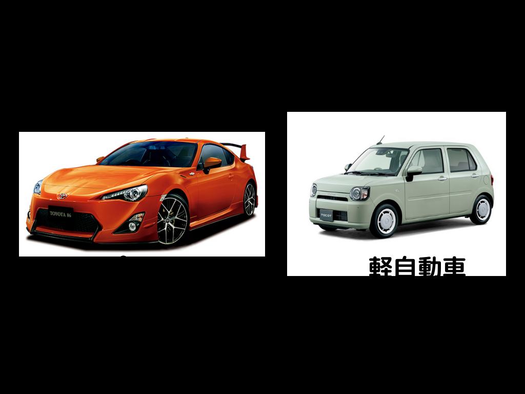 スポーツカーと軽自動車.png