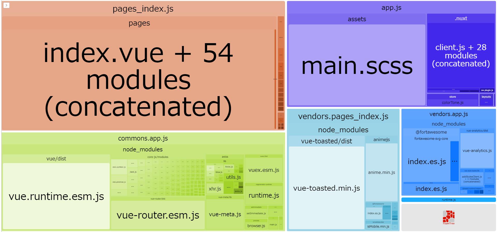 yum-yum-color_.nuxt_stats_client.html (1).png