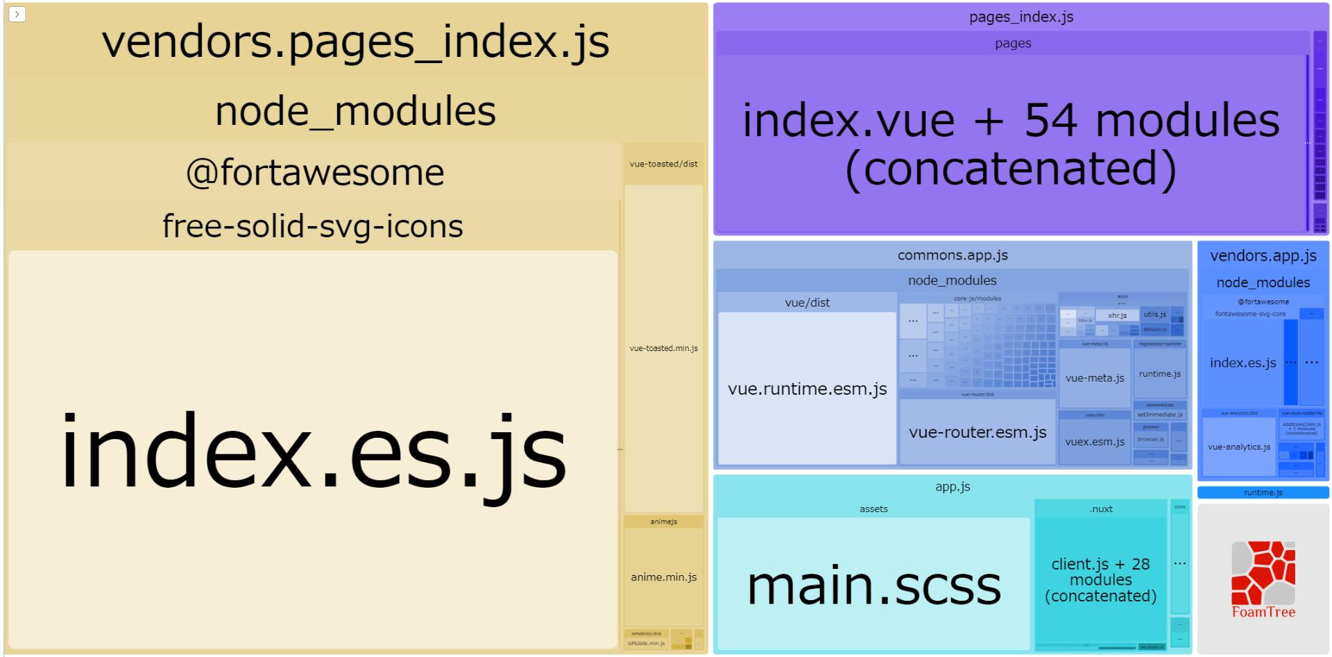 yum-yum-color_.nuxt_stats_client.html.png