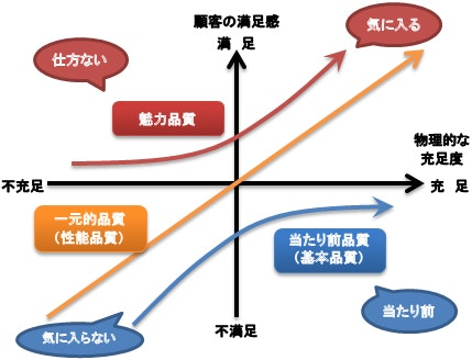 juse_kano_model.jpg