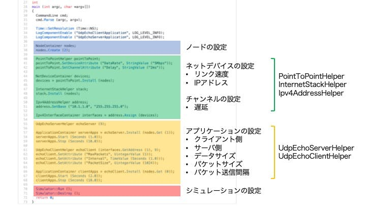 first_code.jpg