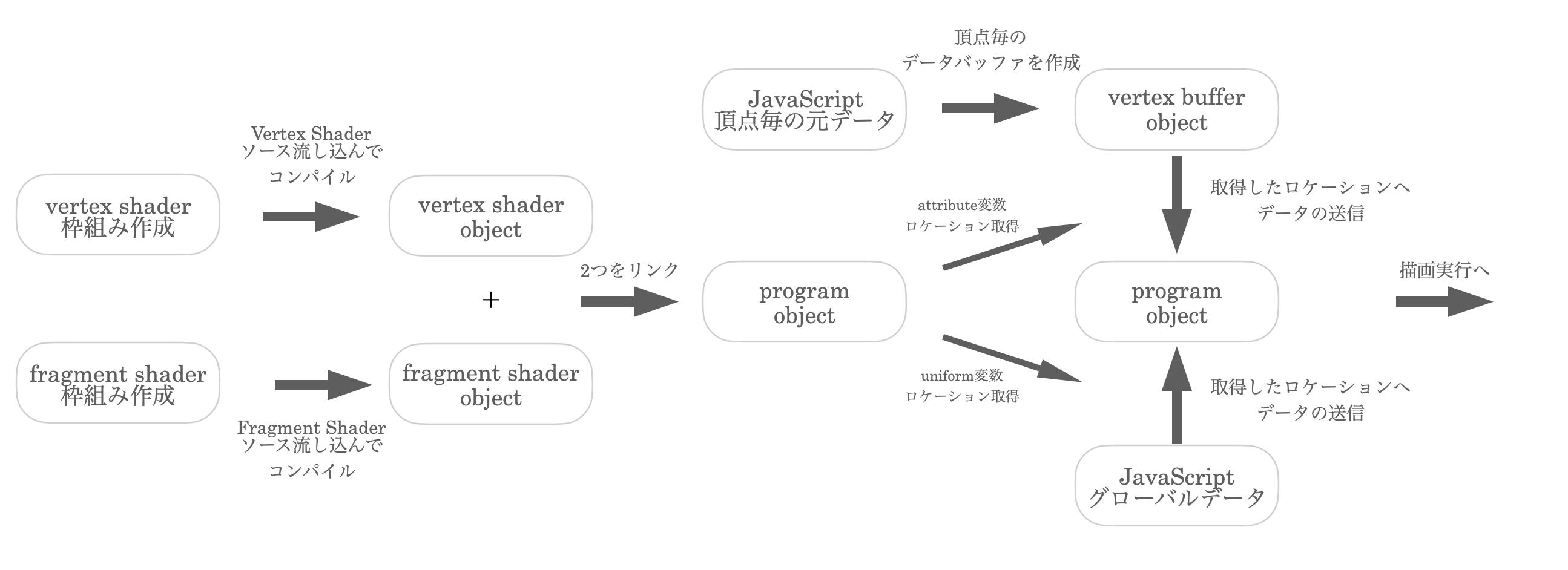 webgl_compile.png