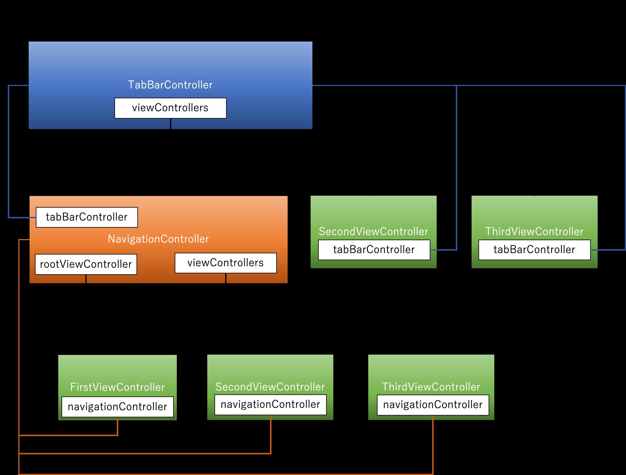全体関係図.png