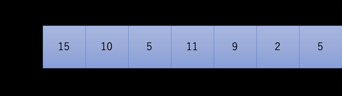 ソート4.png