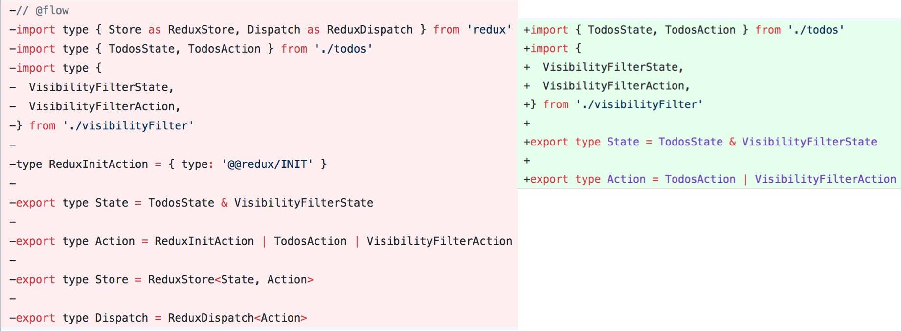 Flow と TypeScript のTodoチュートリアルコード集 - Qiita