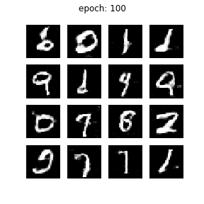 mnist_epoch_100.png