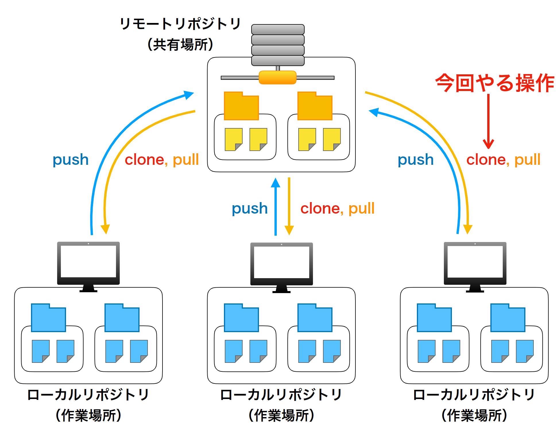 Cap1_1-26_Repository.png