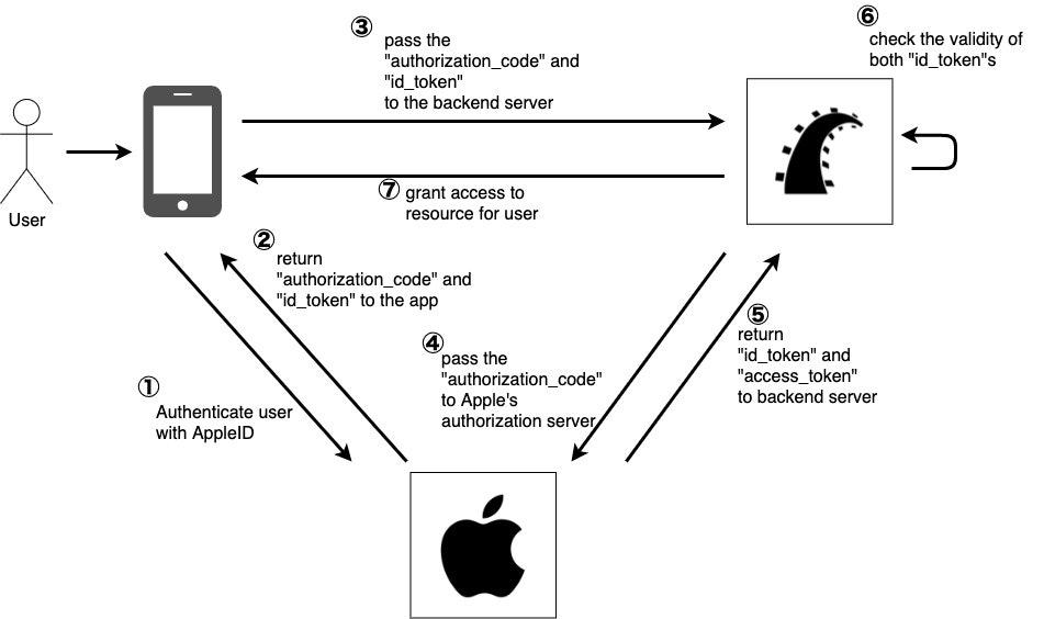 Untitled Diagram-Page-1.jpg