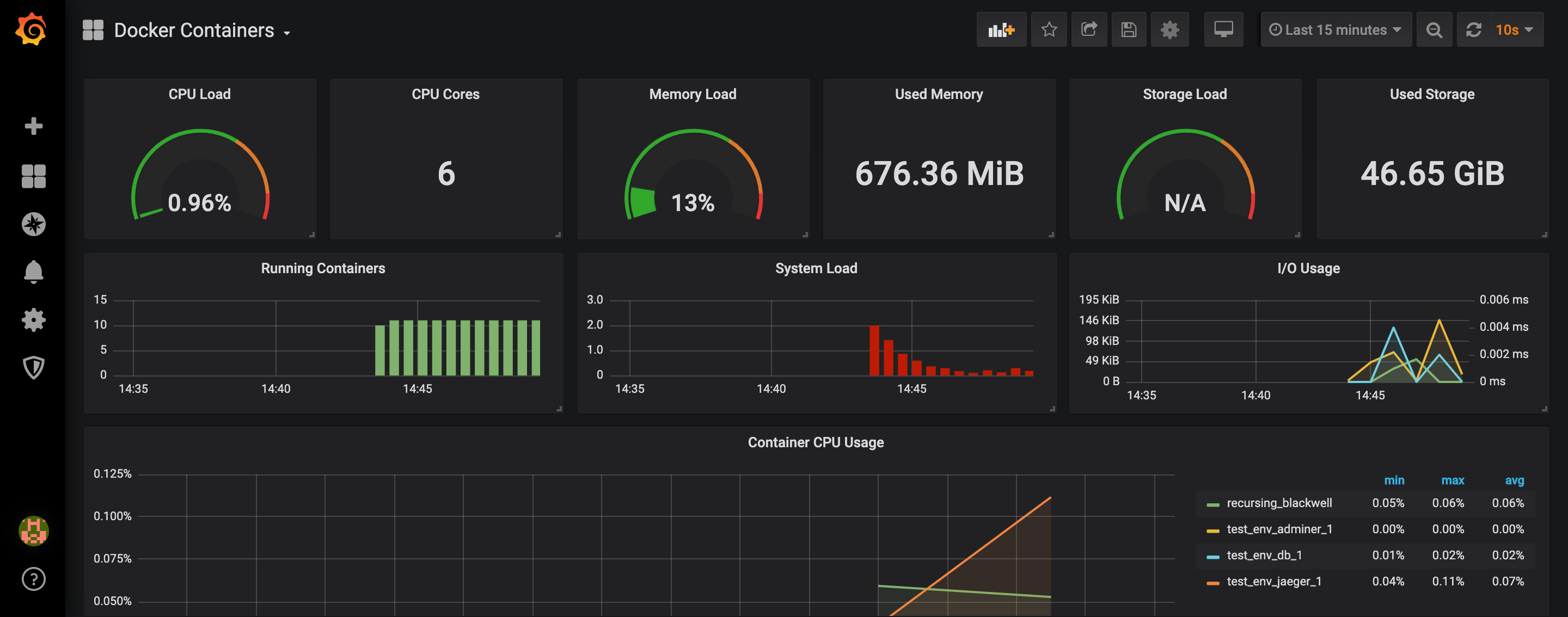 Docker Containers - Grafana.png