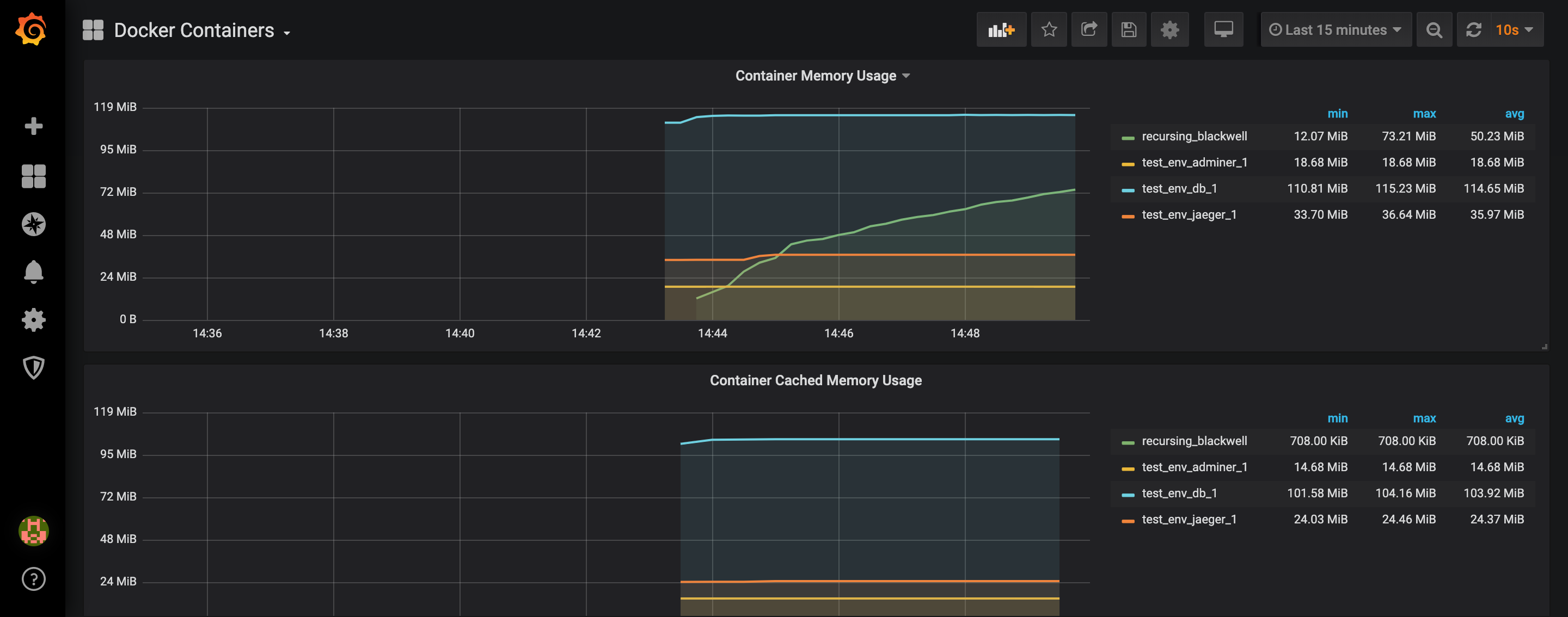 Docker Containers - Grafana (1).png