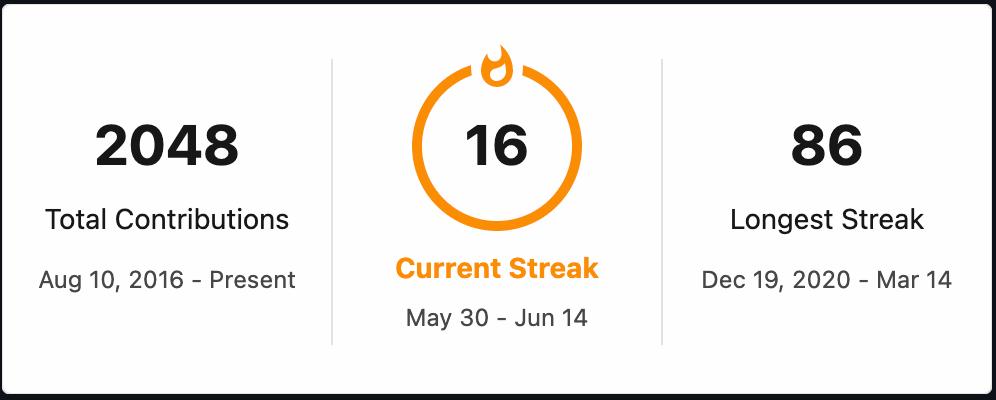 GitHub-Readme-Streak-Stats-Demo.png