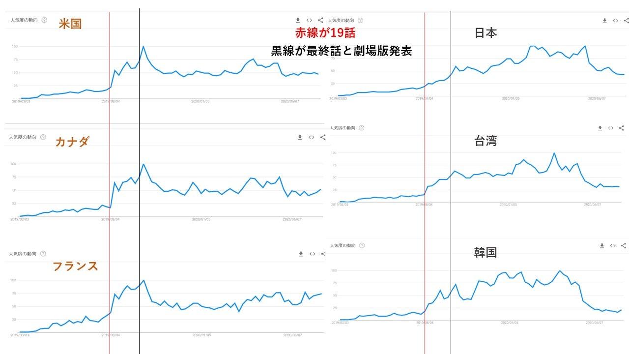 world_trend_1.jpg