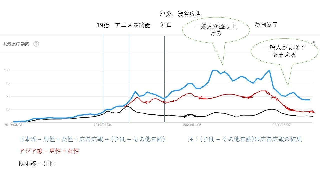 japan_preds_comp.jpg