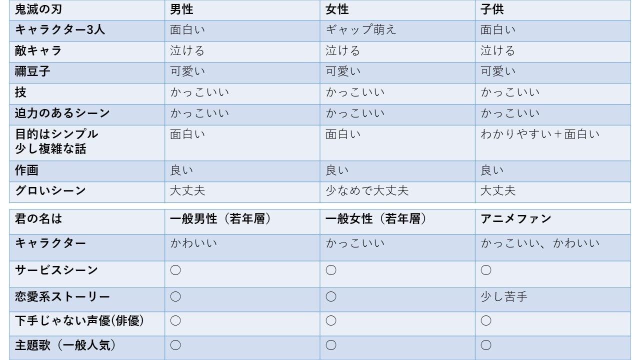 kimetsu_name_eval.jpg