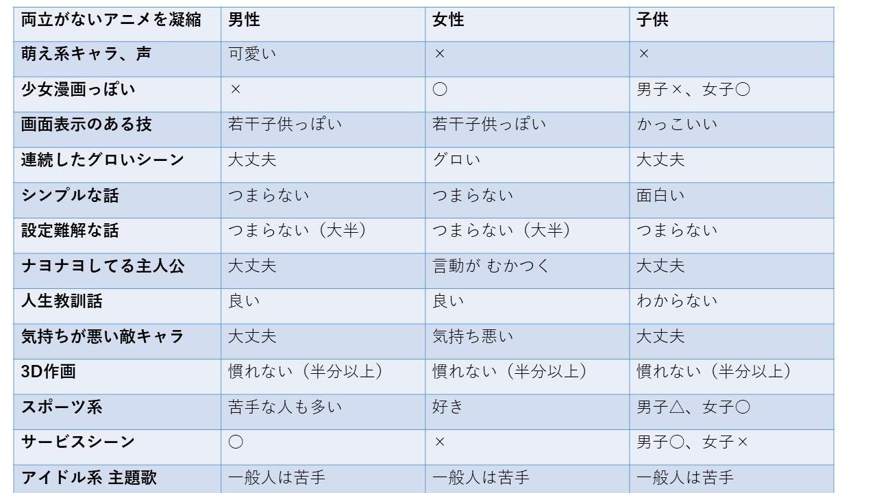 biased_target_anime.jpg