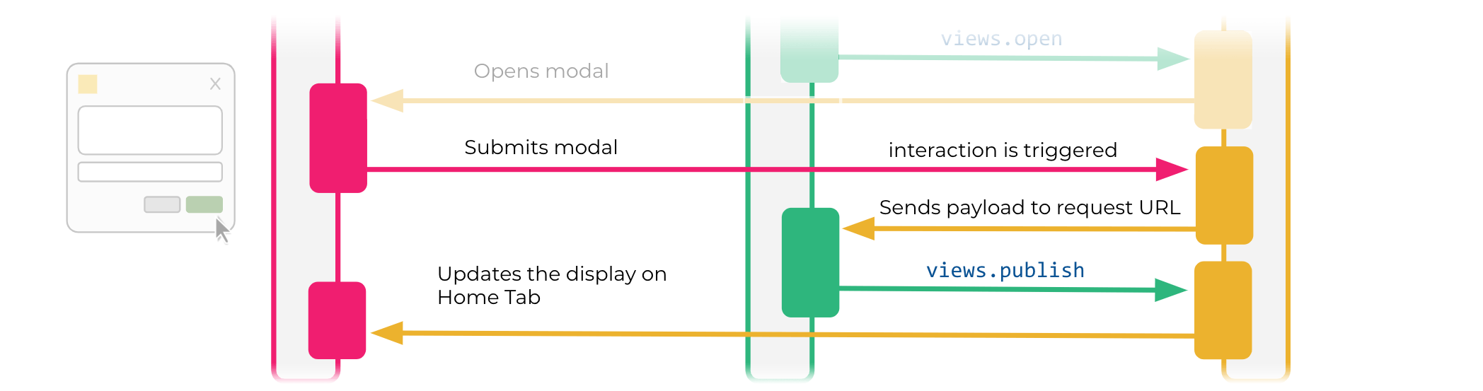 app_diagram_modal_submit.png