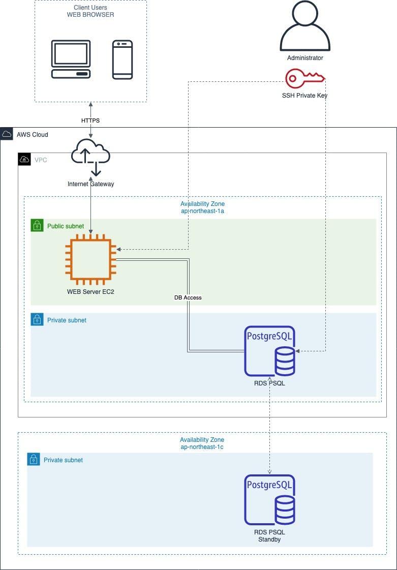 aws_network (2).jpg