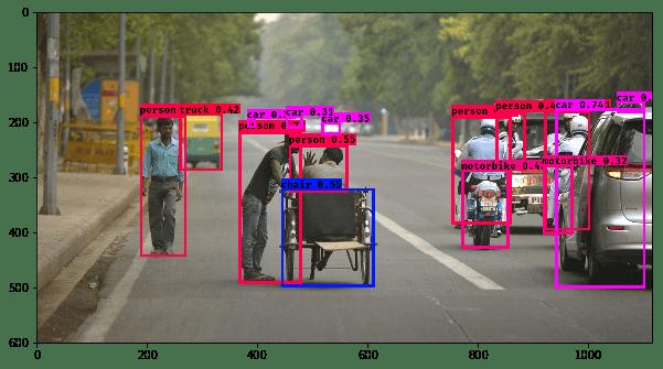CenterNet (Objects as Points) を無料GPU(Colab)で動かしてみる - Qiita