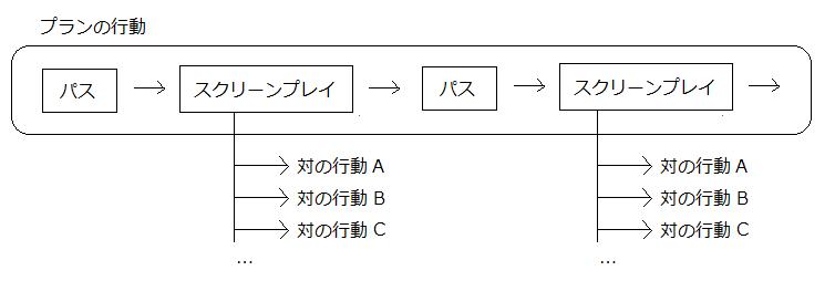 3_2_1_スクリーンについて13.png
