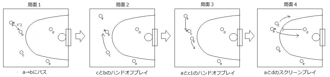 4_発展メモ00.png