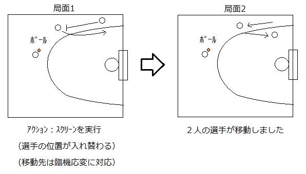 3_1_1_プラン説明02.png